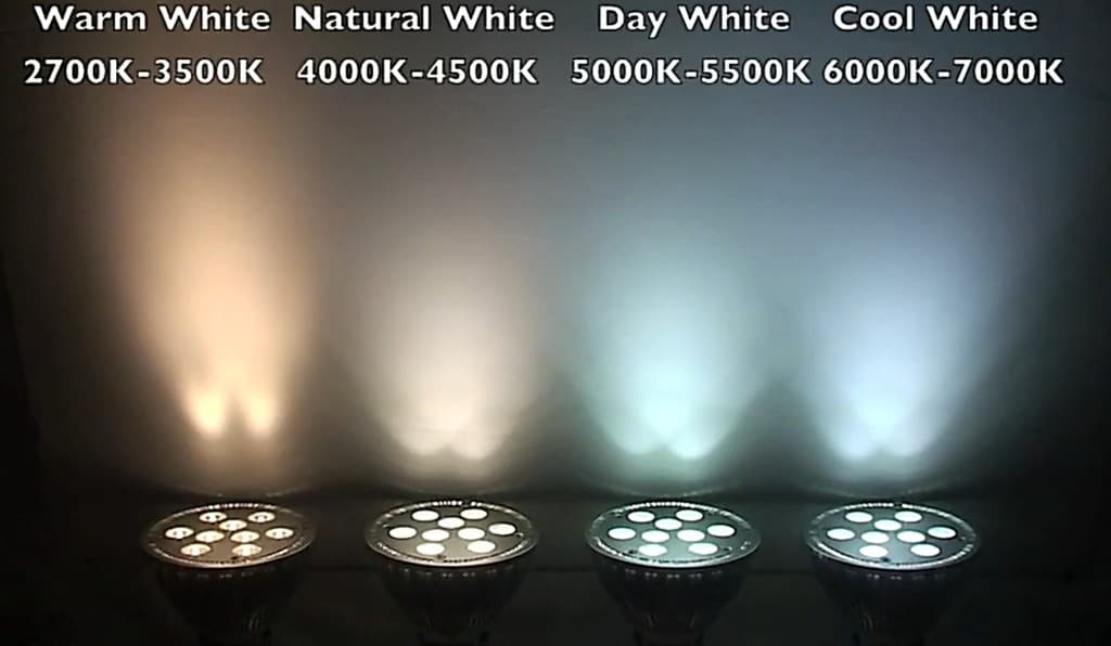 led-color-temperature-101
